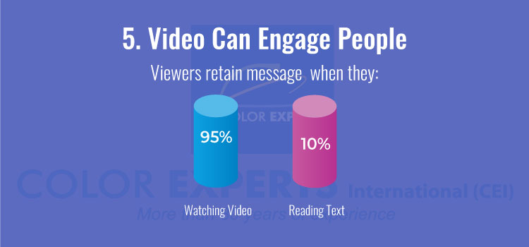 Video Can Engage People