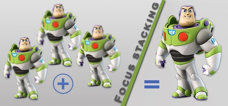 Focus stacking-min