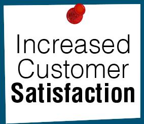 Increased Customer Satisfaction