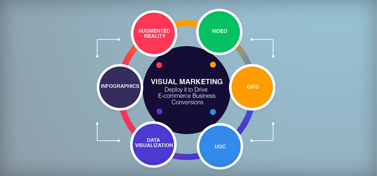 Featured Image- Visual Marketing